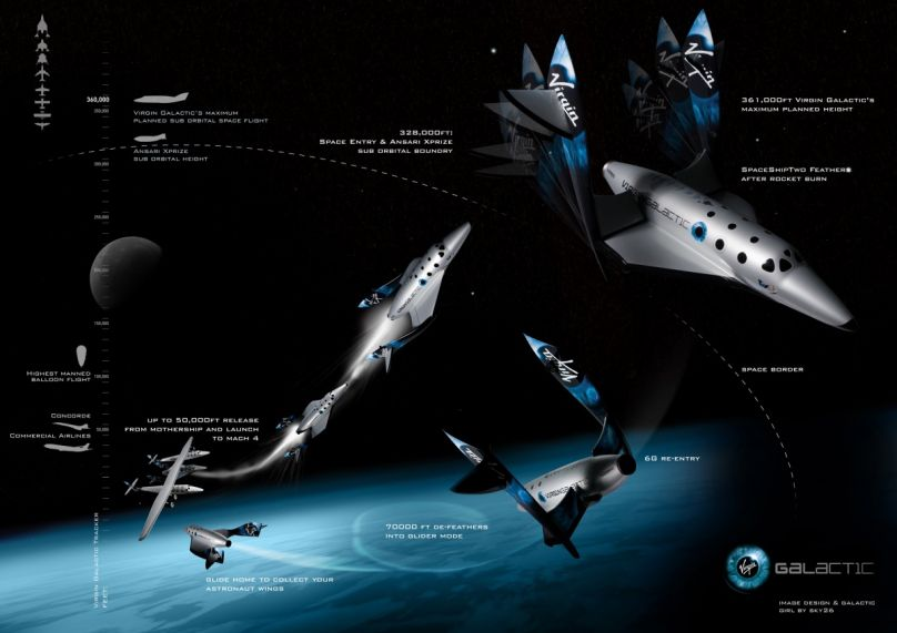 Полет космолета Space-ShipTwo2132.jpg
