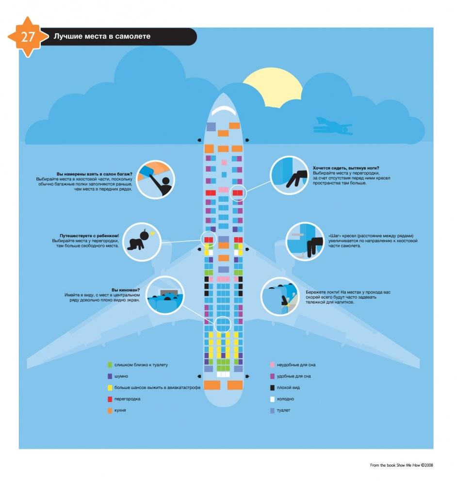 Лучшие места в самолете.jpg